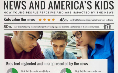 How Young People Perceive and Are Impacted by the News